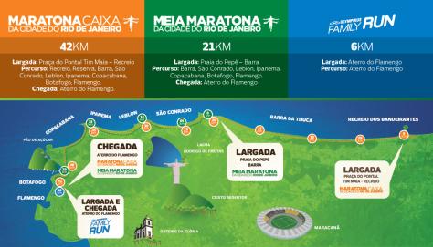 mapa maratona caixa Rio de Janeiro